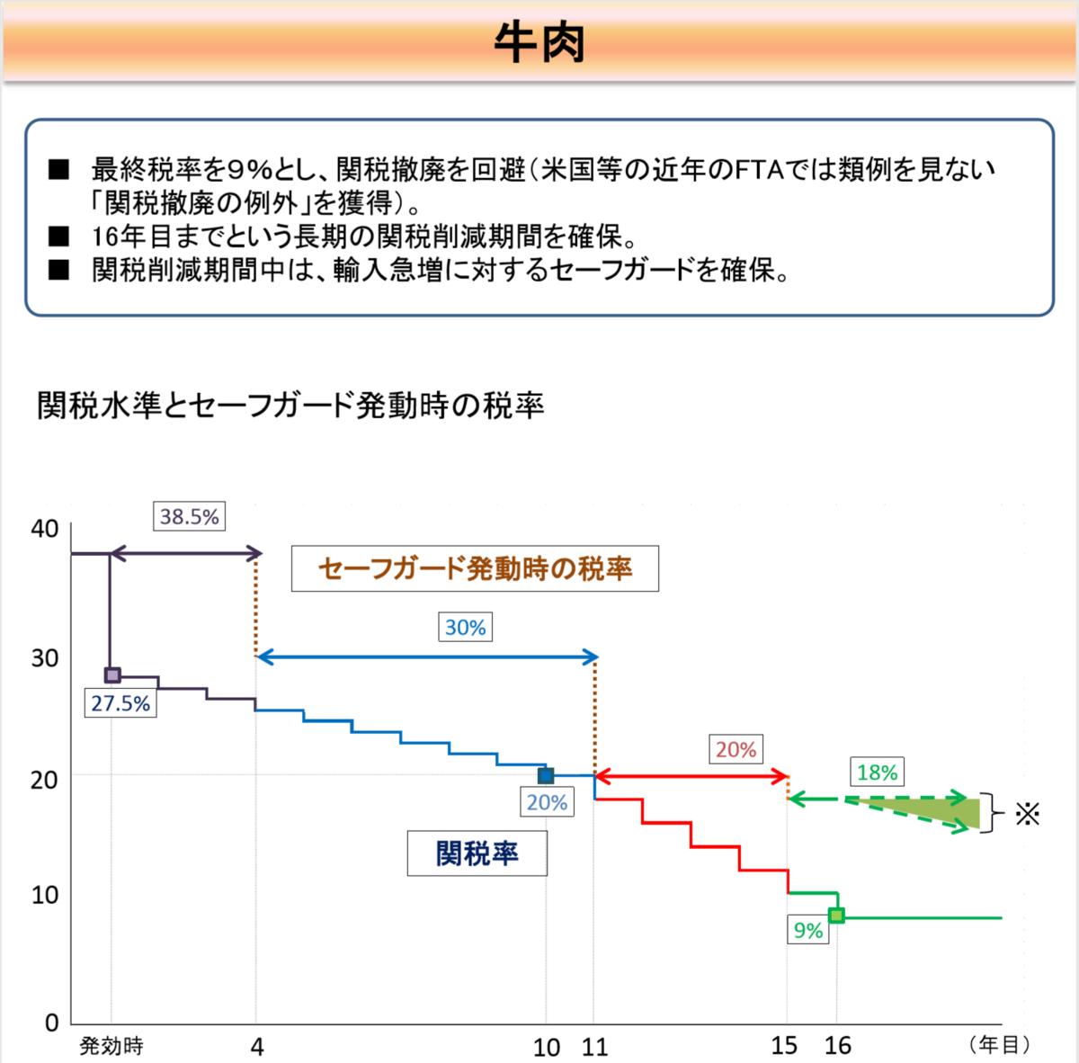 f:id:kaikakujapan:20190826141733p:plain