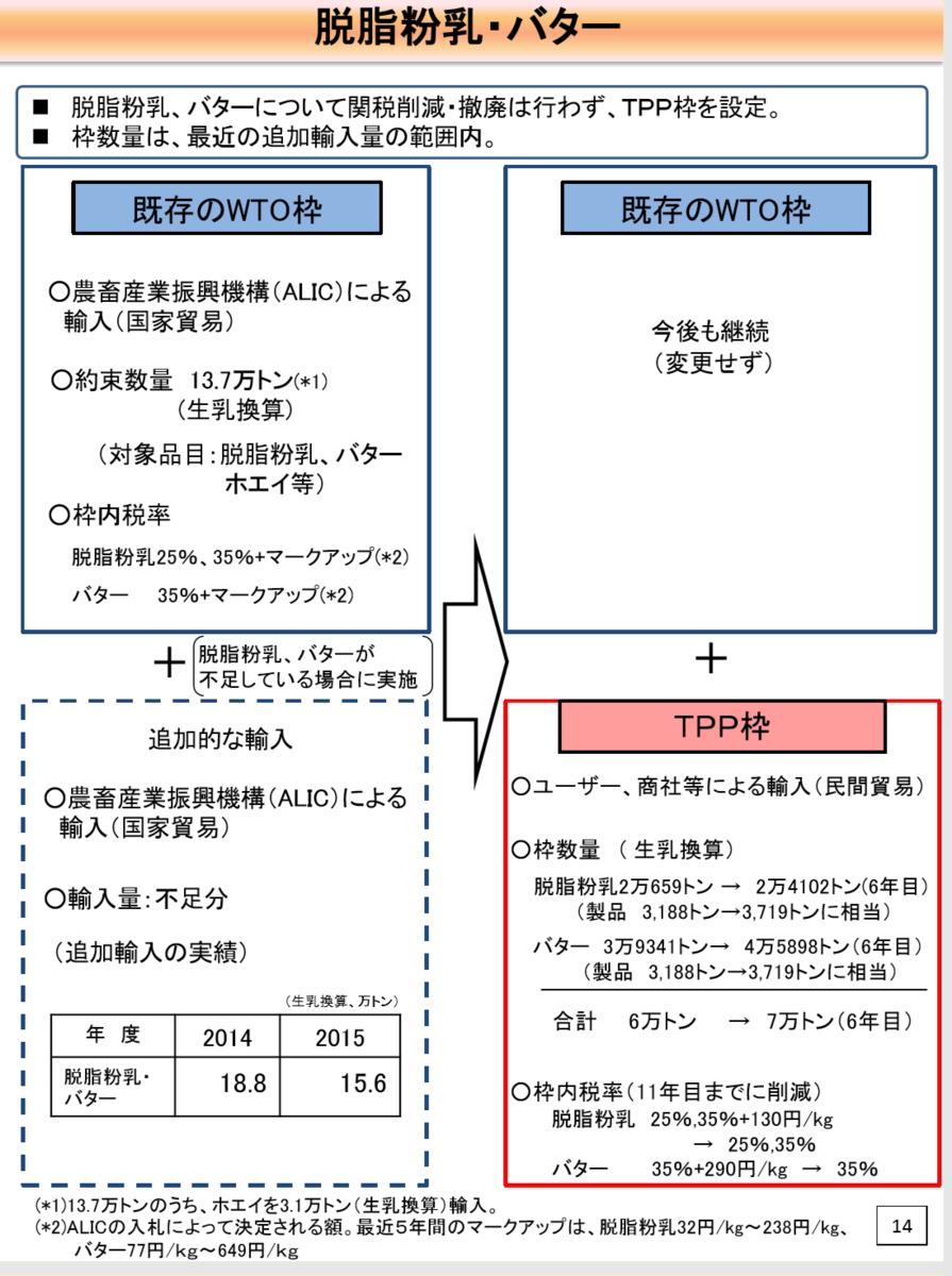 f:id:kaikakujapan:20190826142721p:plain