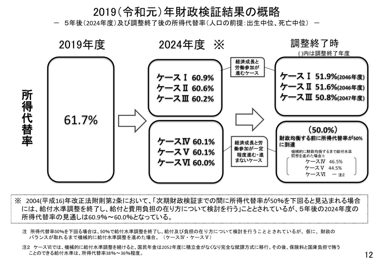 f:id:kaikakujapan:20190829111915p:plain