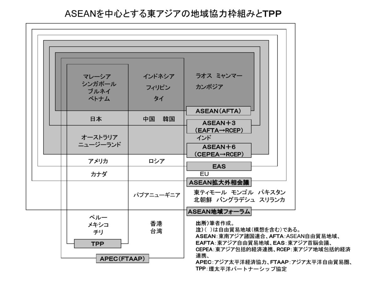 f:id:kaikakujapan:20190908072651p:plain