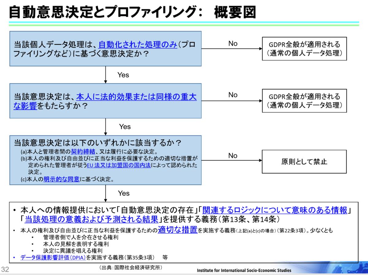 f:id:kaikakujapan:20190910125800p:plain