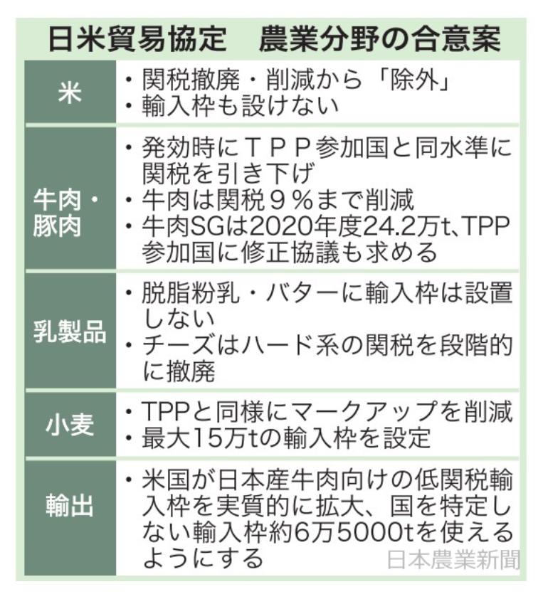 f:id:kaikakujapan:20190927074049p:plain