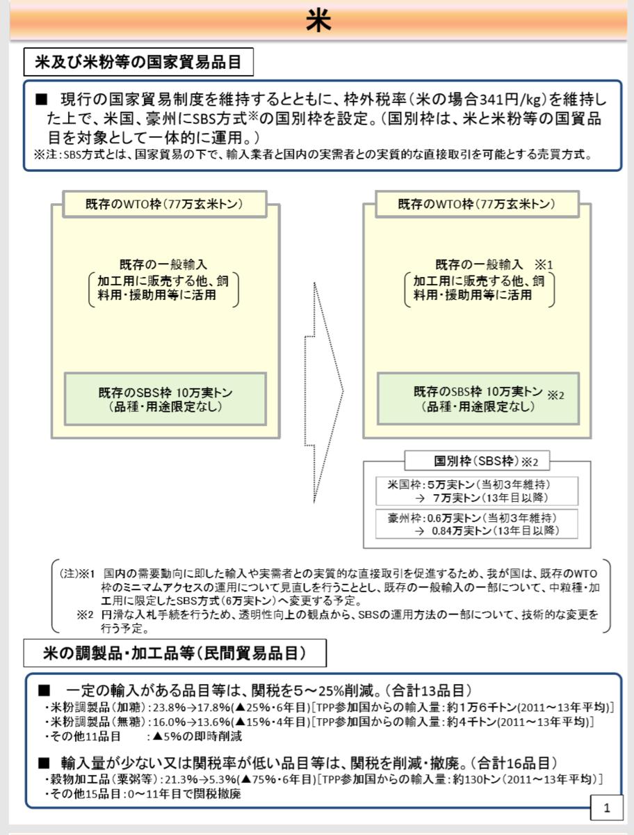 f:id:kaikakujapan:20190927080047p:plain