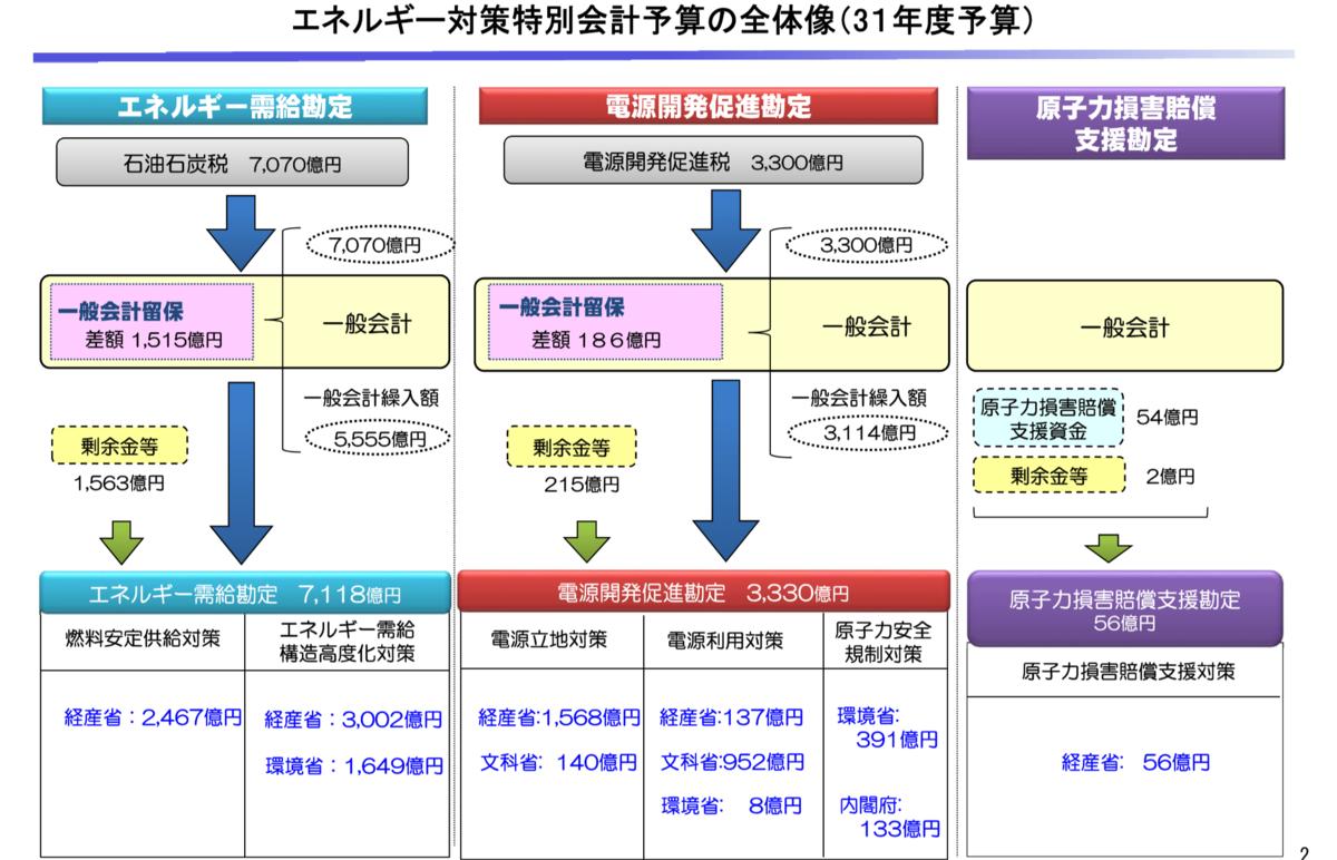 f:id:kaikakujapan:20190928094420p:plain