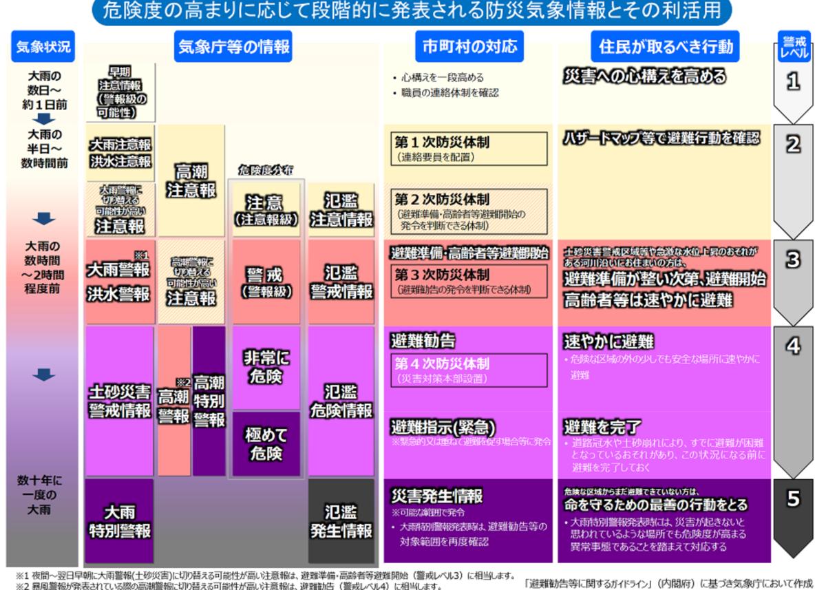 f:id:kaikakujapan:20191012192047p:plain