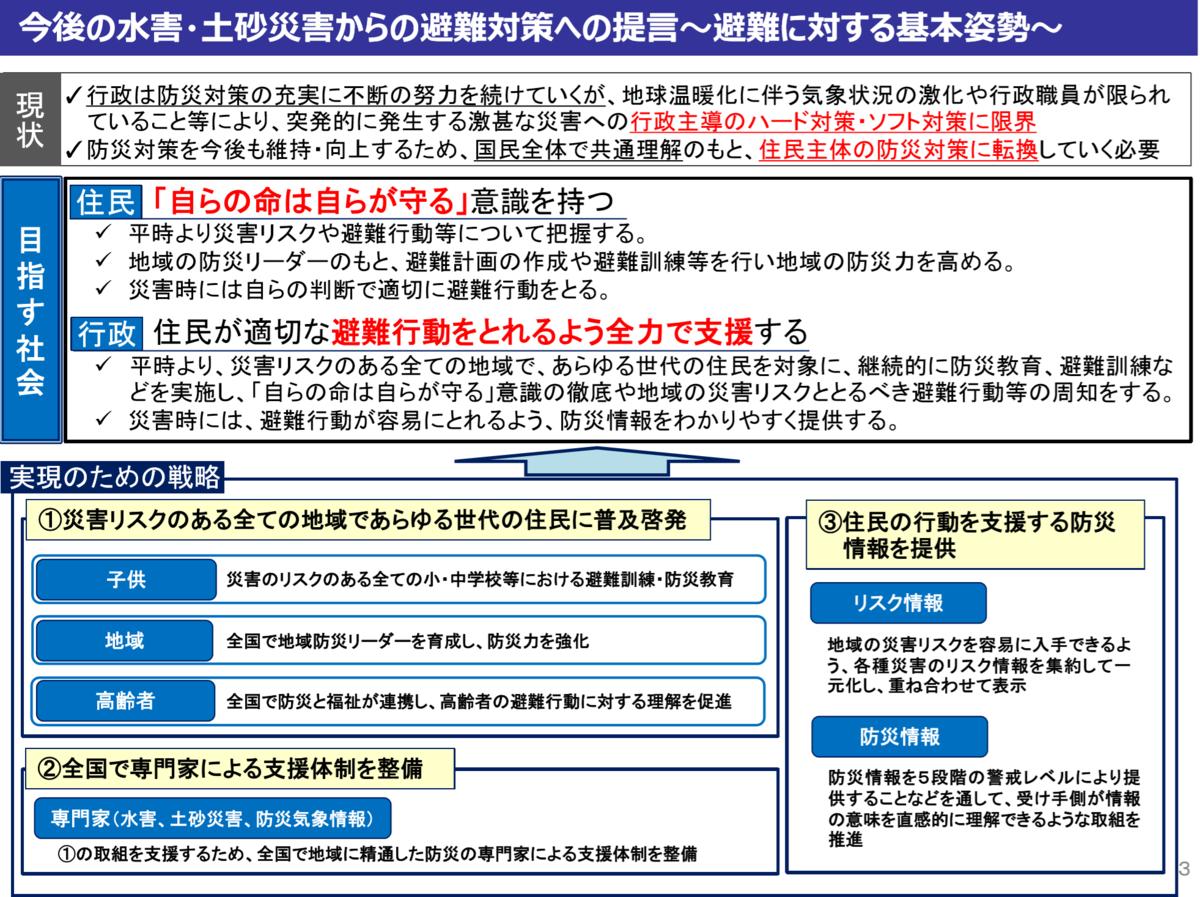 f:id:kaikakujapan:20191012200208p:plain