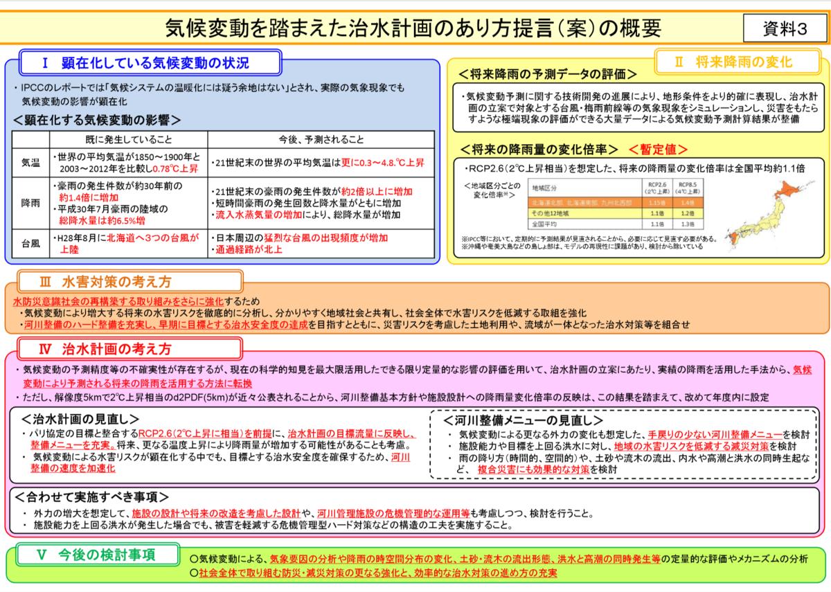 f:id:kaikakujapan:20191014184432p:plain