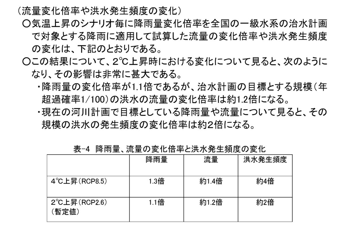 f:id:kaikakujapan:20191014185759p:plain