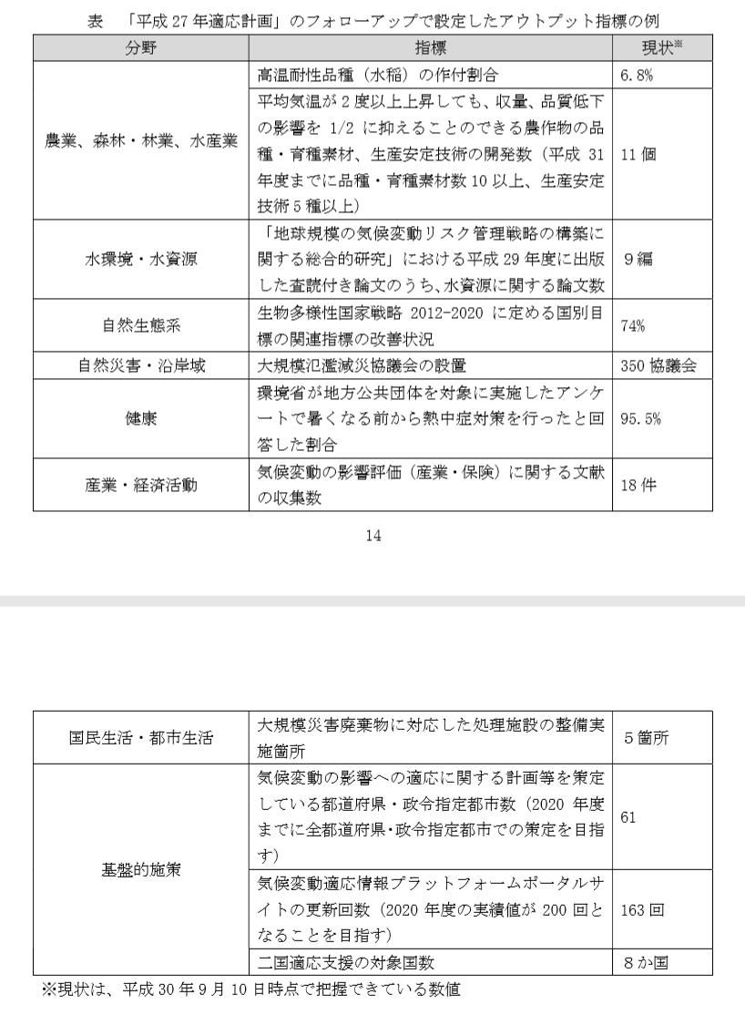 f:id:kaikakujapan:20191021161827p:plain