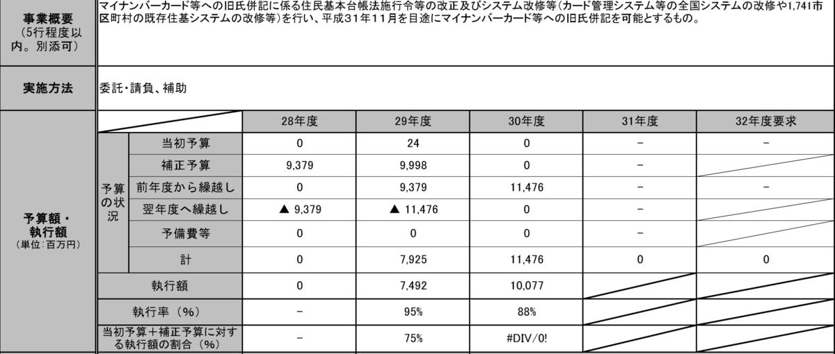 f:id:kaikakujapan:20191027132928p:plain