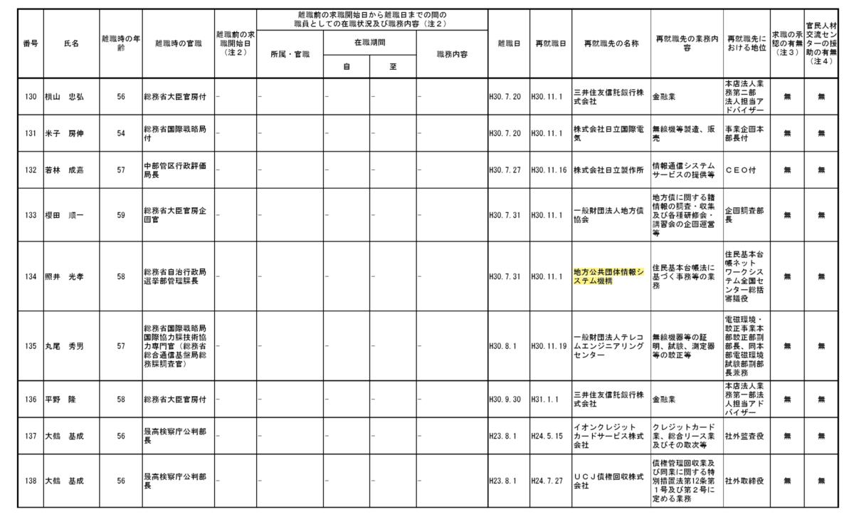 f:id:kaikakujapan:20191027135208p:plain