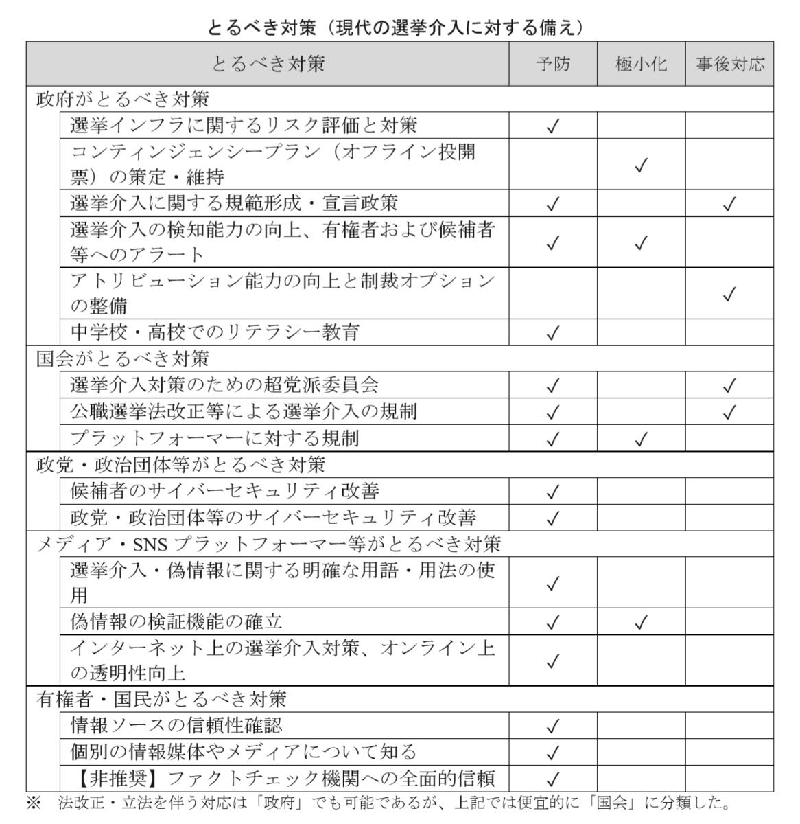 f:id:kaikakujapan:20191101085136p:plain