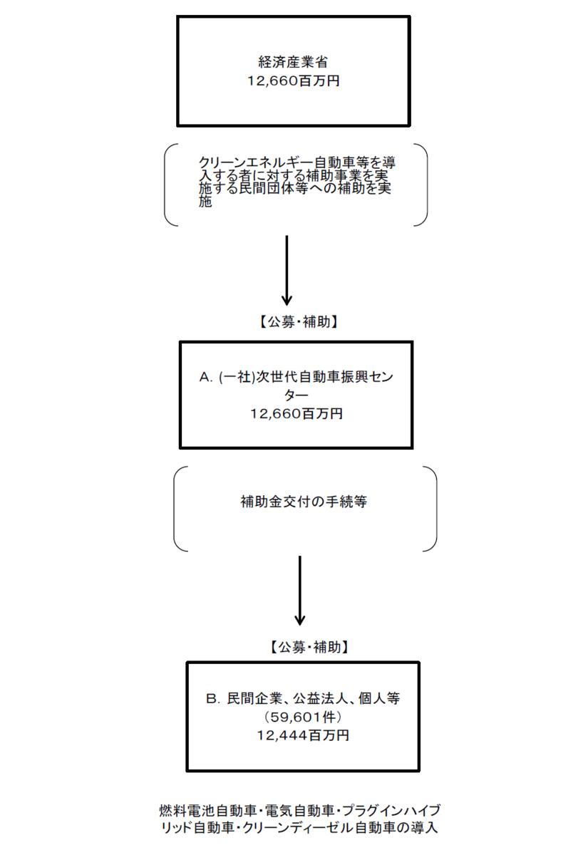 f:id:kaikakujapan:20191108081728p:plain