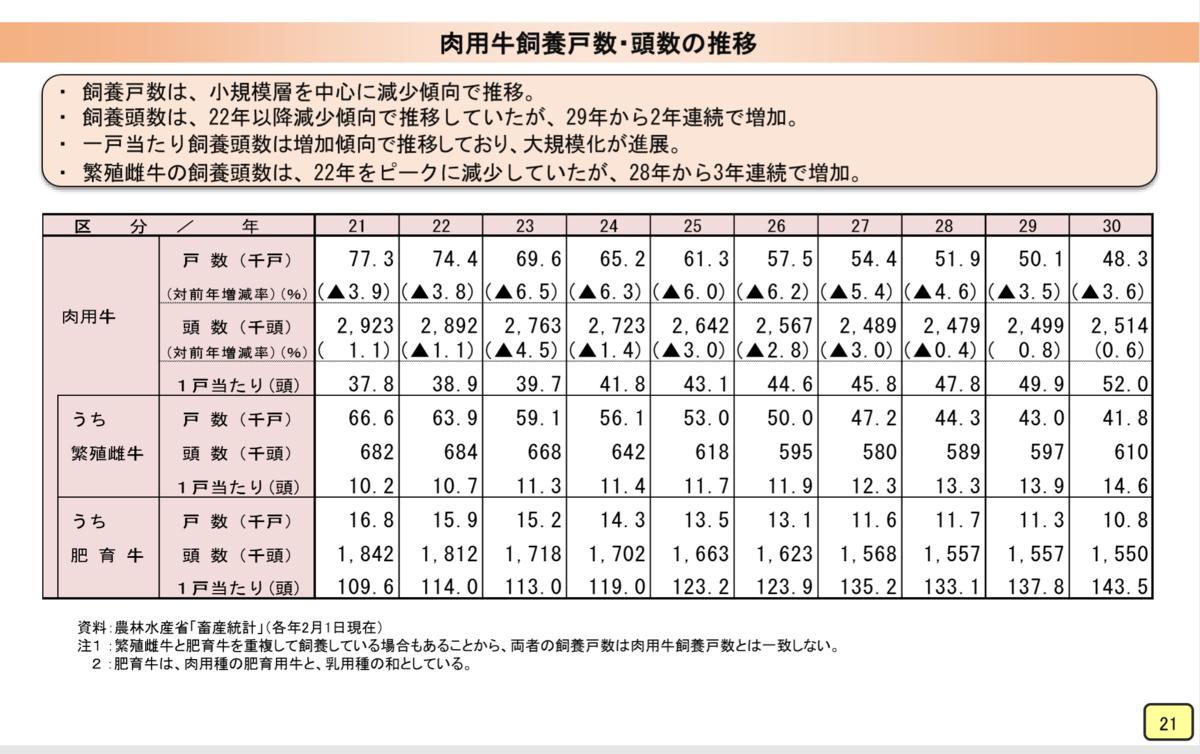 f:id:kaikakujapan:20191111170452p:plain