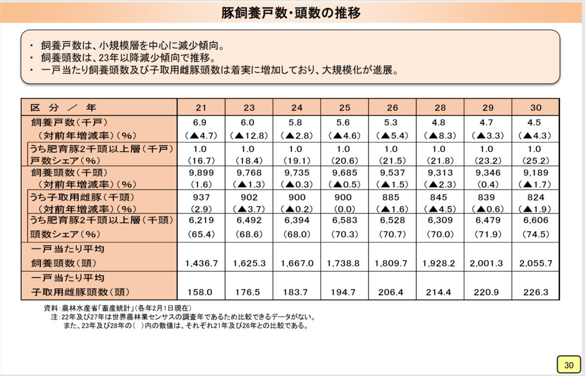 f:id:kaikakujapan:20191111170517p:plain