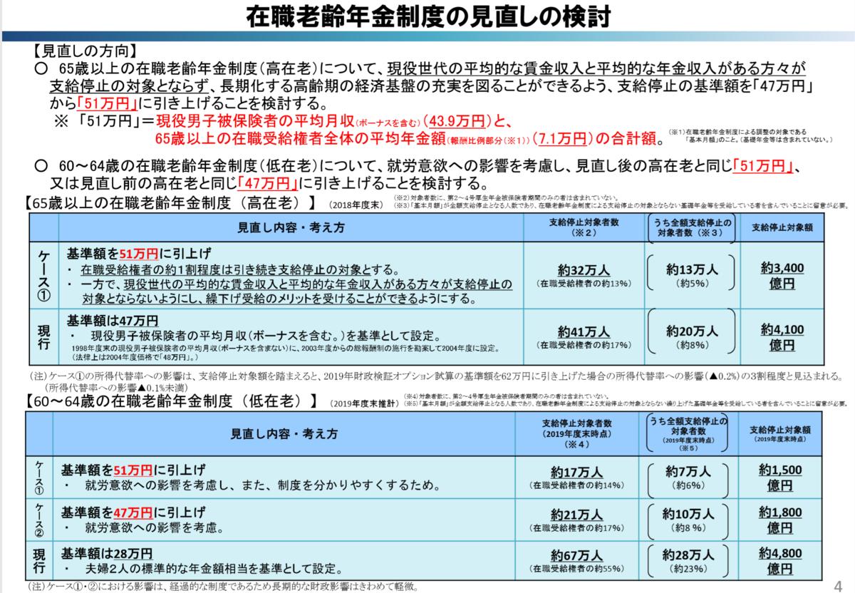 f:id:kaikakujapan:20191113202412p:plain