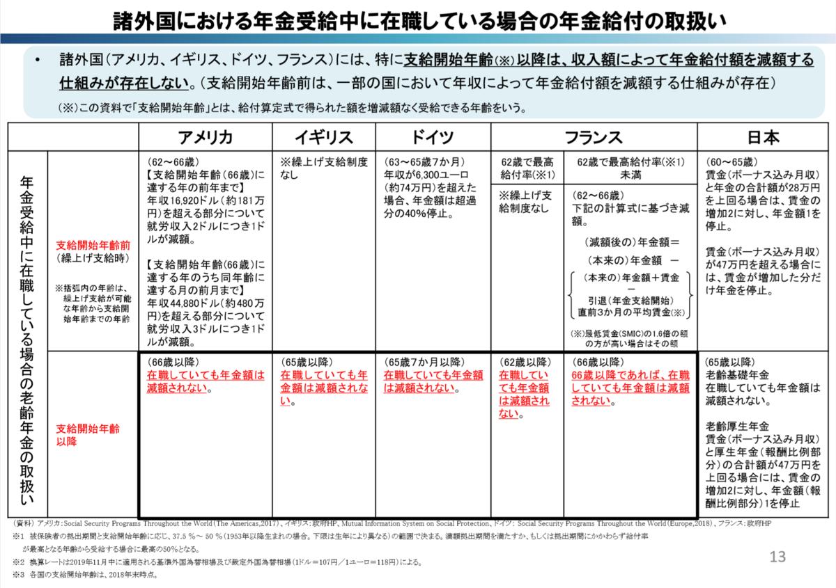 f:id:kaikakujapan:20191113214640p:plain
