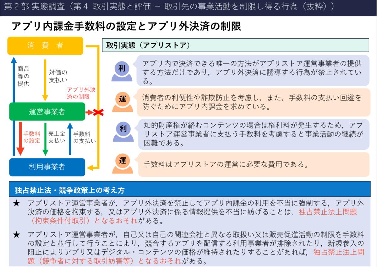 f:id:kaikakujapan:20191115074213p:plain