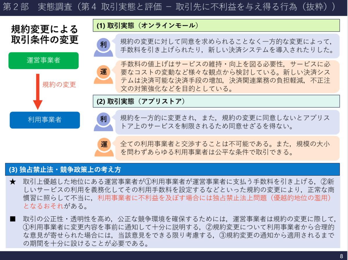 f:id:kaikakujapan:20191115075036p:plain