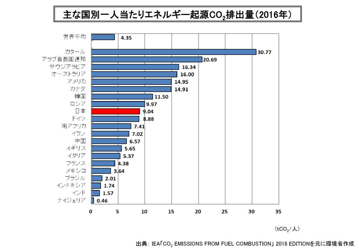 f:id:kaikakujapan:20191217162450p:plain