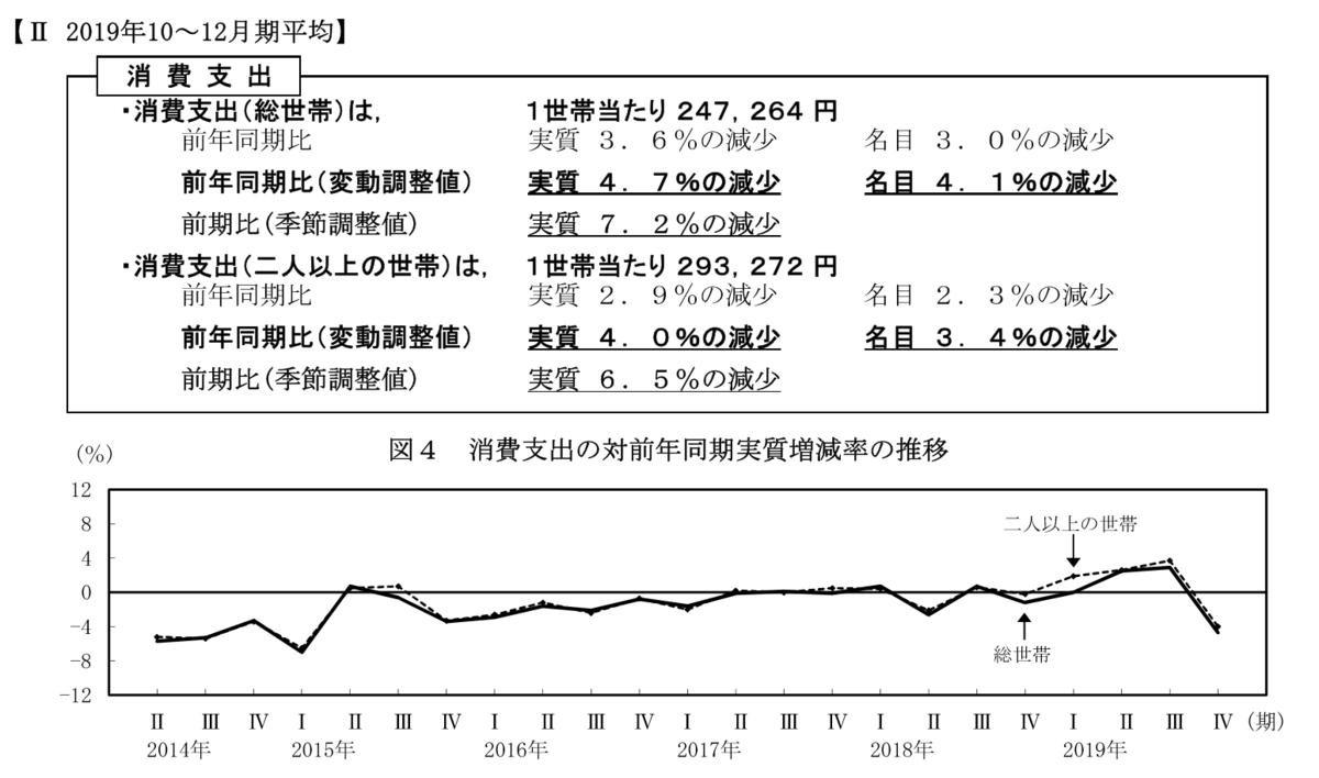 f:id:kaikakujapan:20200211212639p:plain