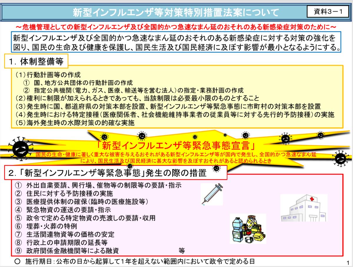 f:id:kaikakujapan:20200214180813p:plain