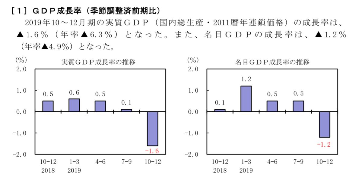 f:id:kaikakujapan:20200217172951p:plain