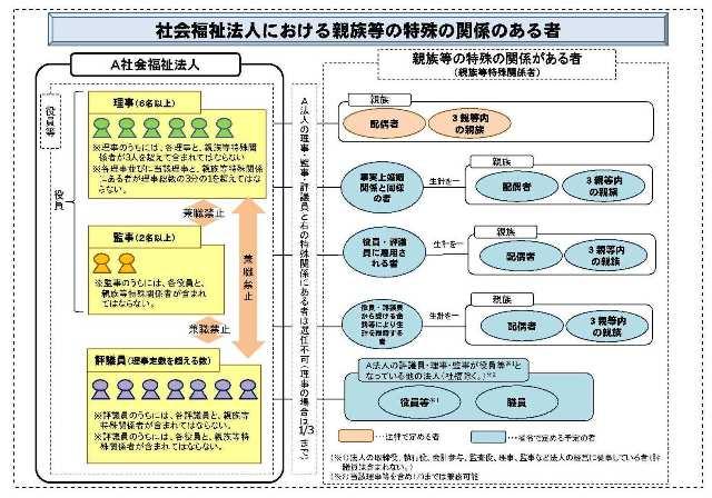 f:id:kaikeichihou:20160701161249j:plain