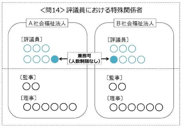 f:id:kaikeichihou:20160701161303j:plain