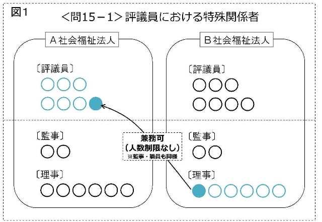 f:id:kaikeichihou:20160701161324j:plain
