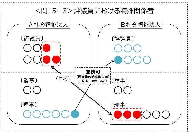 f:id:kaikeichihou:20160701161355j:plain