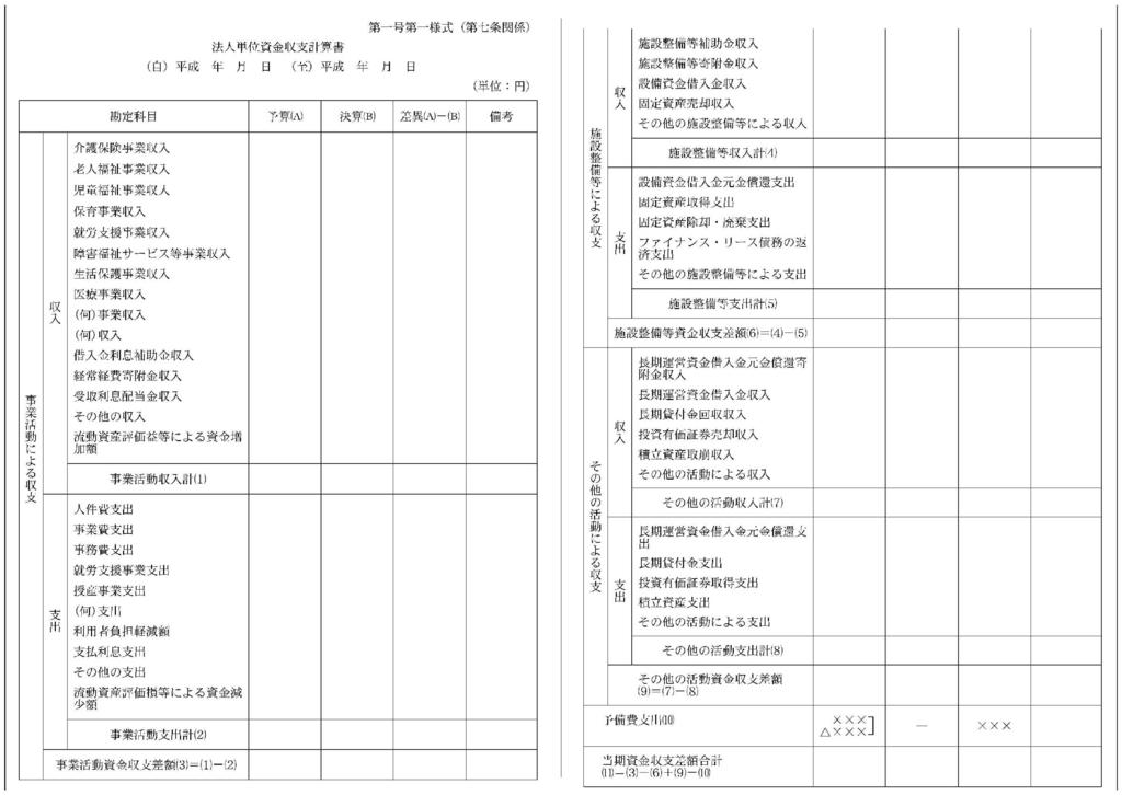f:id:kaikeichihou:20160705164736j:plain