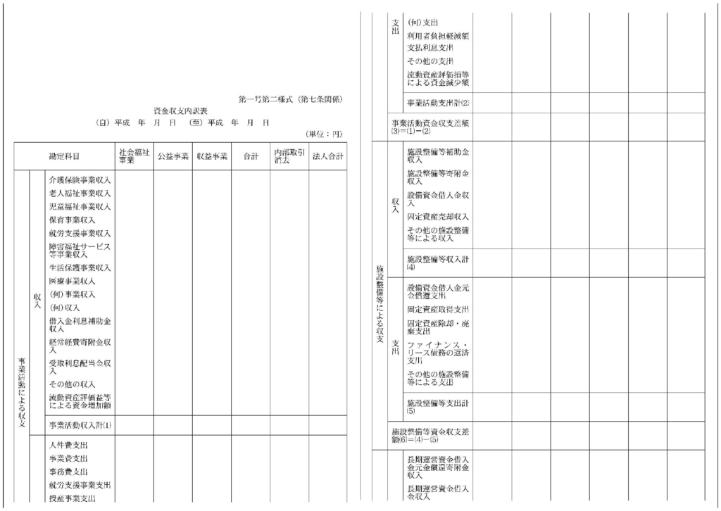 f:id:kaikeichihou:20160705164826j:plain