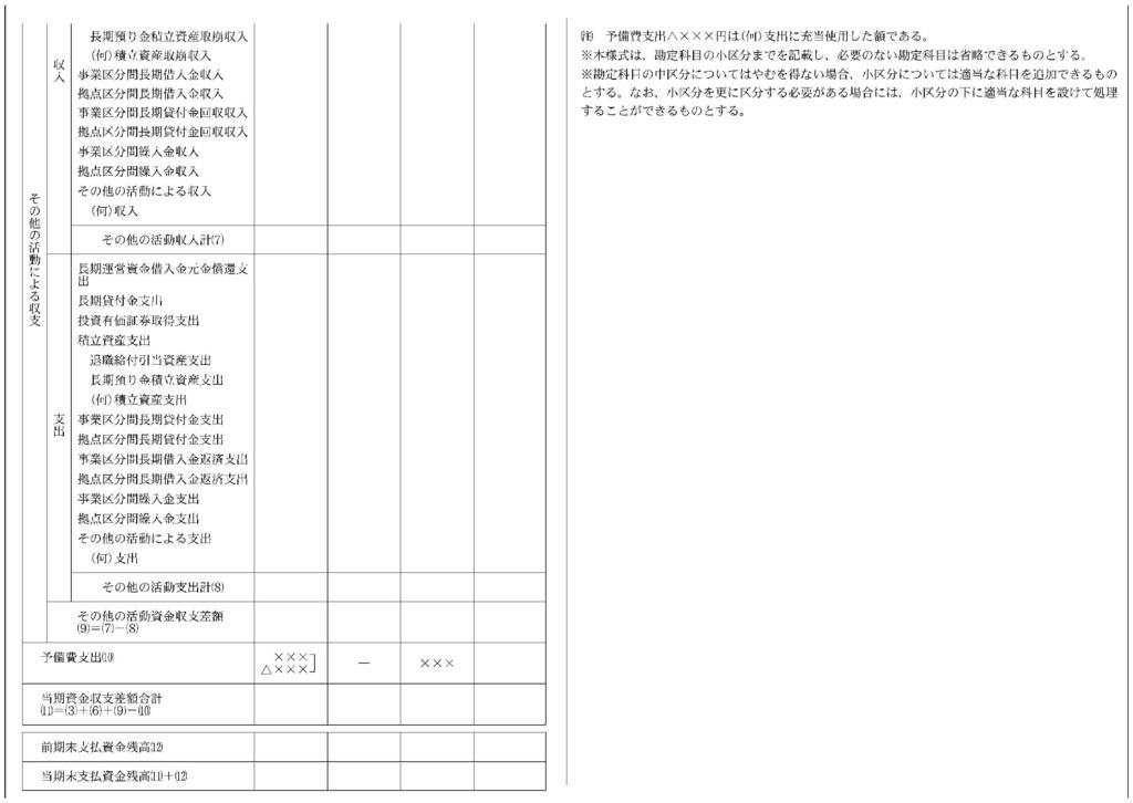 f:id:kaikeichihou:20160705165141j:plain