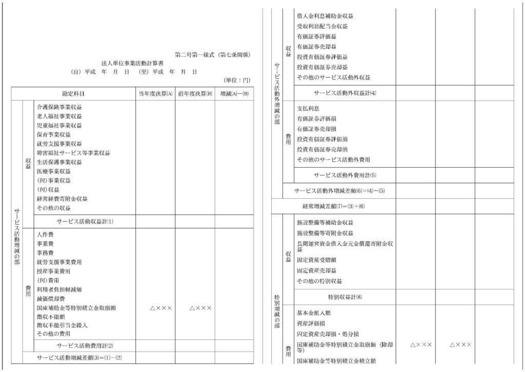 f:id:kaikeichihou:20160705165207j:plain