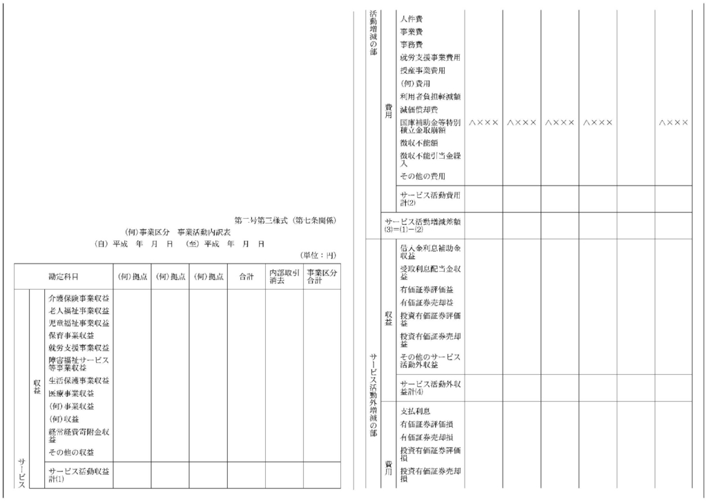 f:id:kaikeichihou:20160705165419j:plain