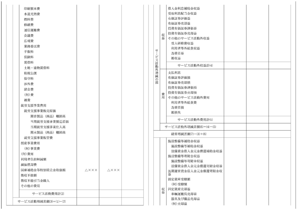 f:id:kaikeichihou:20160705165626j:plain