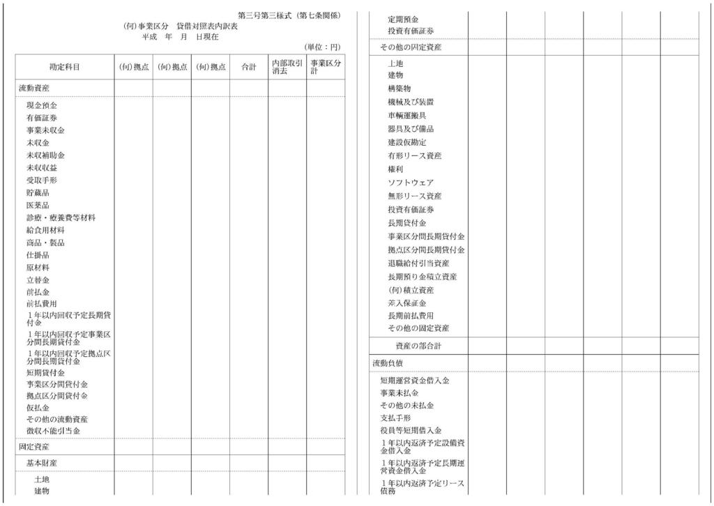 f:id:kaikeichihou:20160705165831j:plain