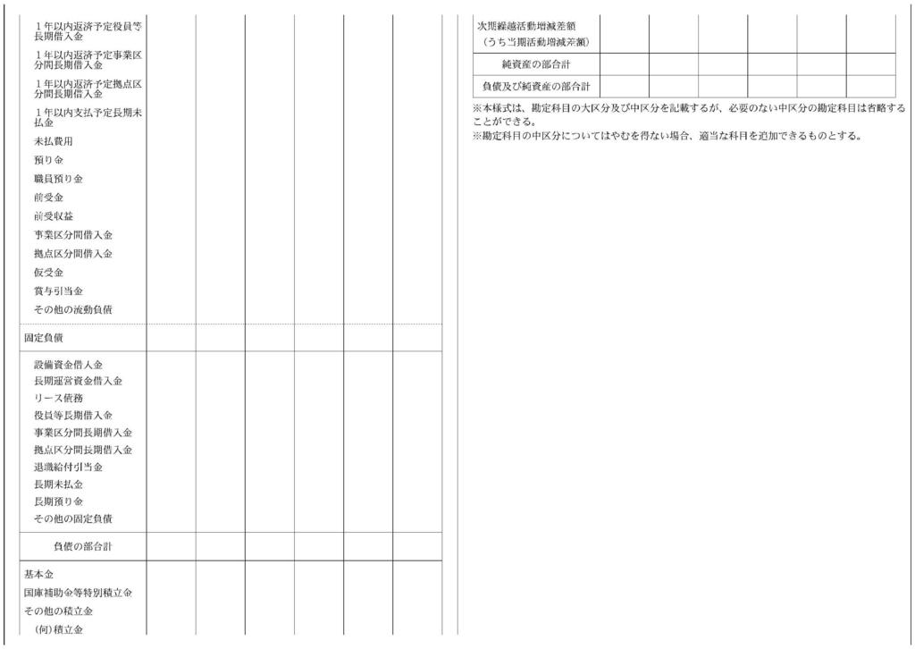 f:id:kaikeichihou:20160705165853j:plain