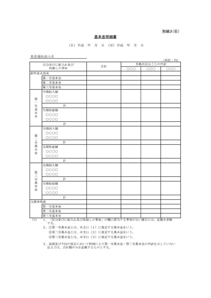 f:id:kaikeichihou:20160706121341j:plain