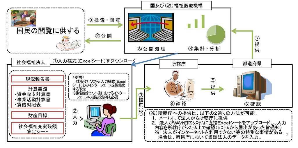 f:id:kaikeichihou:20160829144455j:plain