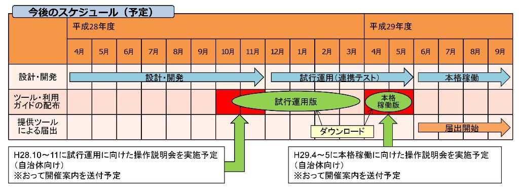 f:id:kaikeichihou:20160829144511j:plain