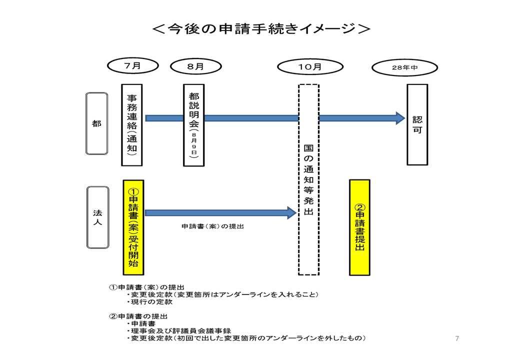 f:id:kaikeichihou:20160830105143j:plain