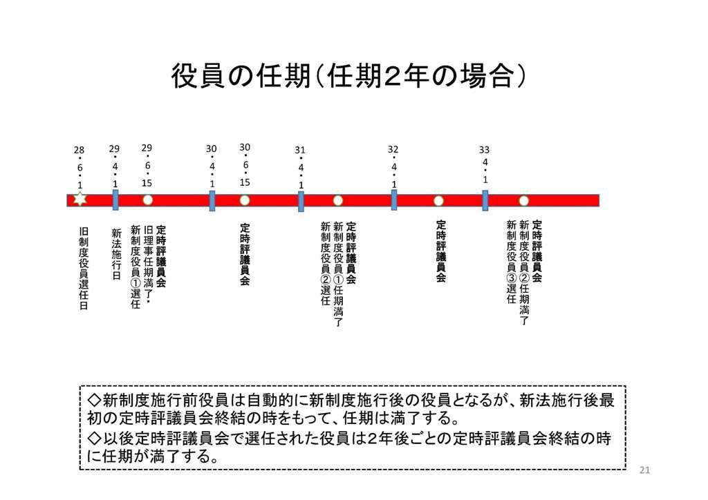 f:id:kaikeichihou:20160830105820j:plain