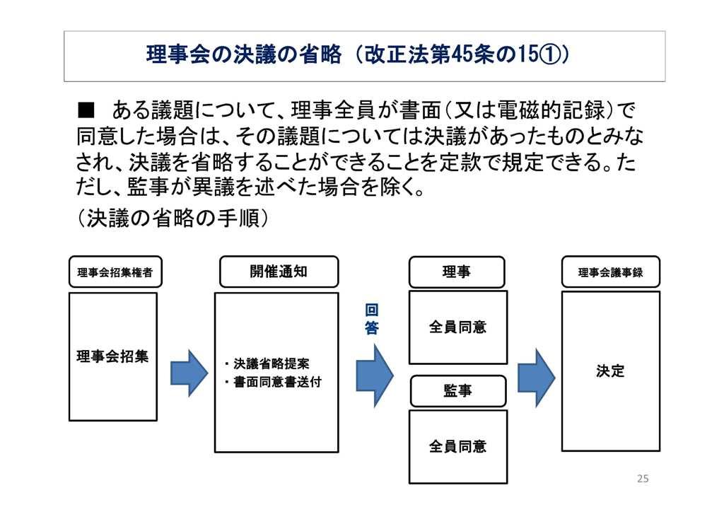 f:id:kaikeichihou:20160830105958j:plain