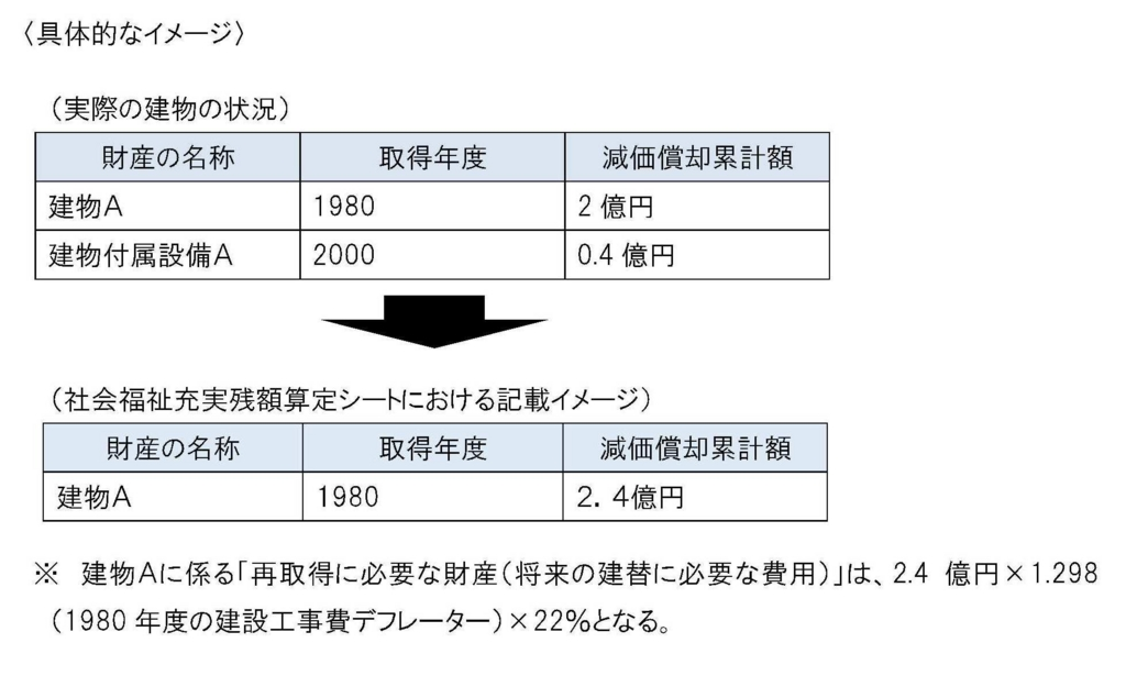 f:id:kaikeichihou:20170215115513j:plain