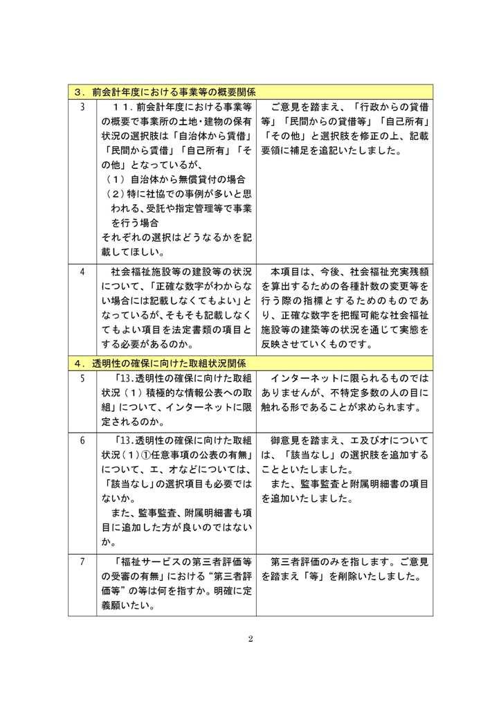 f:id:kaikeichihou:20170330093655j:plain