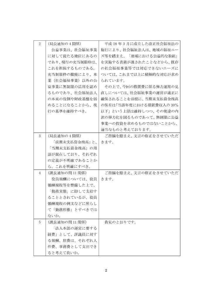 f:id:kaikeichihou:20170330094636j:plain