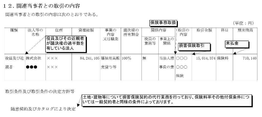f:id:kaikeichihou:20170623124303j:plain