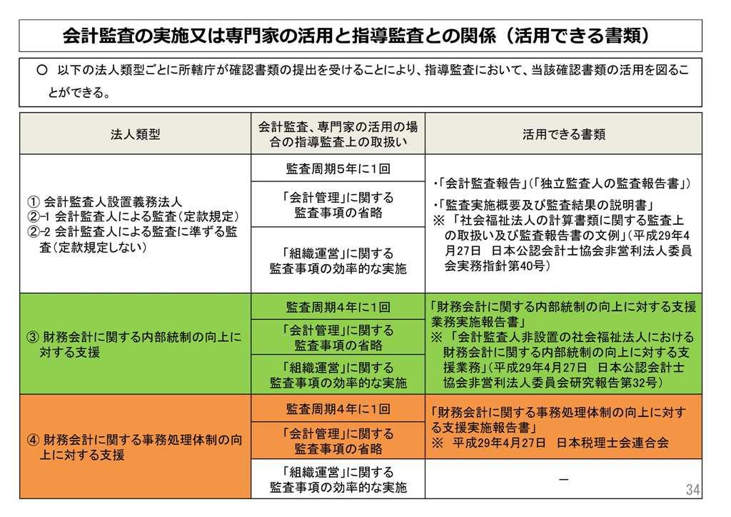 f:id:kaikeichihou:20170727183620j:plain
